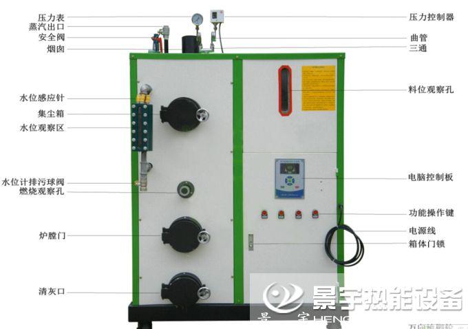 生物zhizheng汽发生器